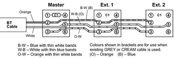 wiring information  telephones uk